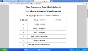 pengumuman taiwan scholars